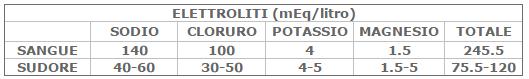 liquidisport1