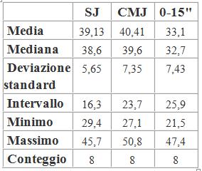 mediamediana3