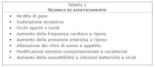 fatica1