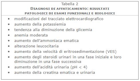 fatica2