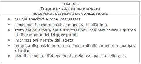 fatica5