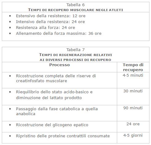 fatica6-7