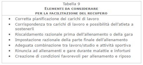 fatica9