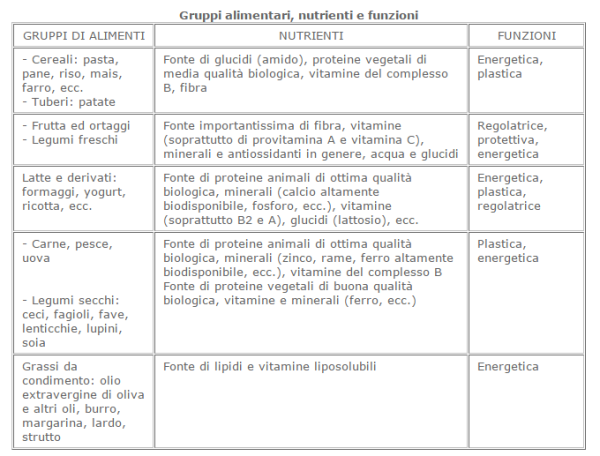 generalita5