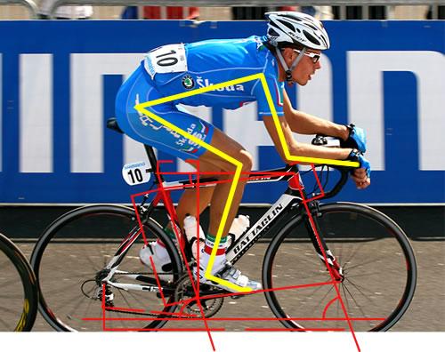 biomeccanica_ciclismo